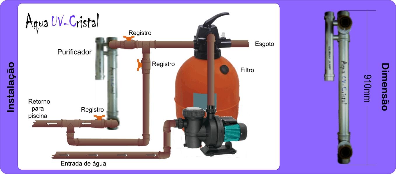 Instala ao de filtro para piscina rj sos limpeza e for Filtro de piscina
